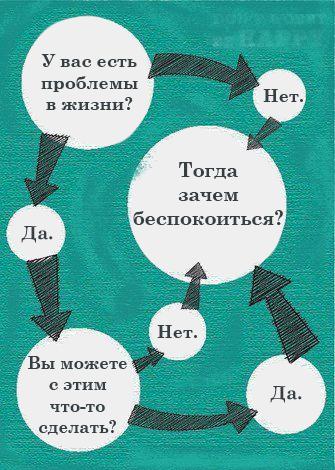 инфо-к-ЭВ